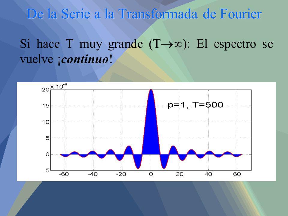 De la Serie a la Transformada de Fourier Si hace T muy grande (T ): El espectro se vuelve ¡continuo!