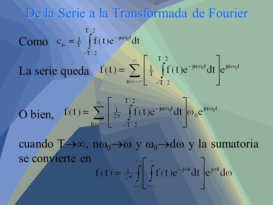 De la Serie a la Transformada de Fourier Como La serie queda O bien, cuando T, n 0 y 0 d y la sumatoria se convierte en
