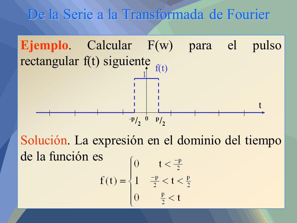 De la Serie a la Transformada de Fourier Ejemplo. Calcular F(w) para el pulso rectangular f(t) siguiente Solución. La expresión en el dominio del tiem