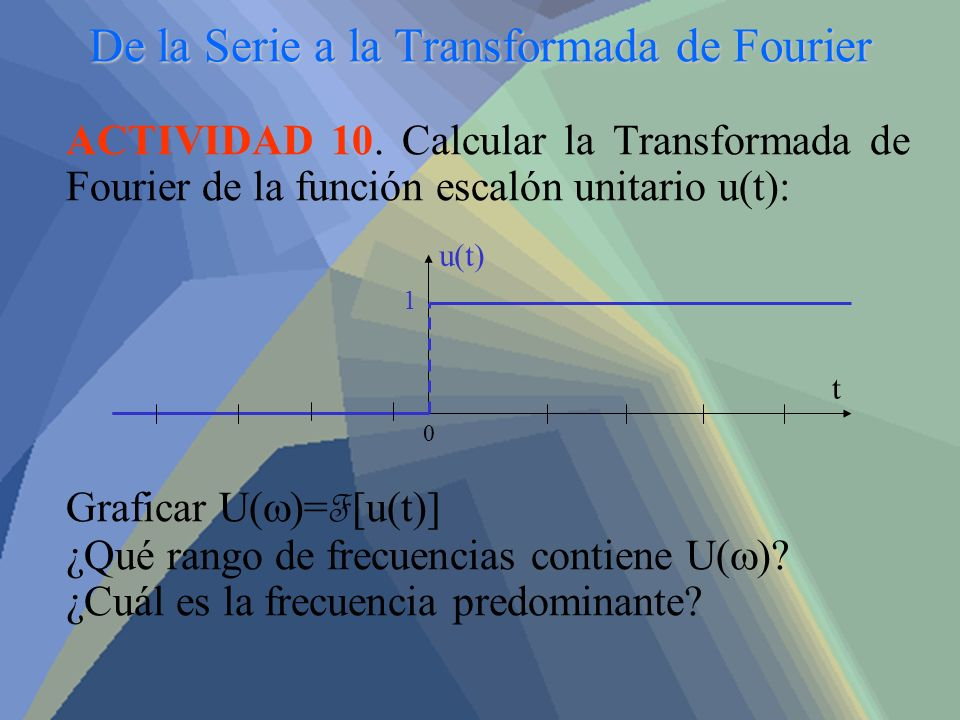 De la Serie a la Transformada de Fourier ACTIVIDAD 10. Calcular la Transformada de Fourier de la función escalón unitario u(t): Graficar U( )= F [u(t)