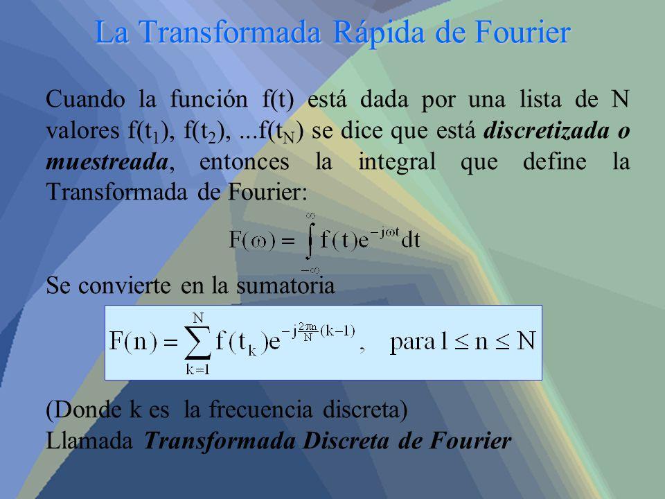 La Transformada Rápida de Fourier Cuando la función f(t) está dada por una lista de N valores f(t 1 ), f(t 2 ),...f(t N ) se dice que está discretizad