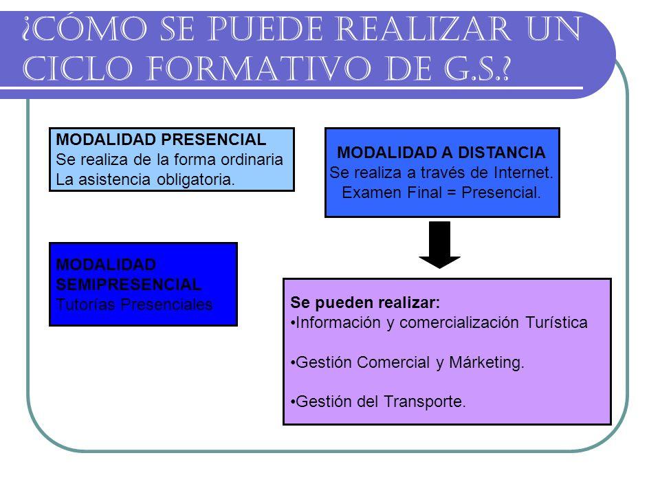 ¿CÓMO SE PUEDE REALIZAR UN CICLO FORMATIVO DE G.S.? MODALIDAD PRESENCIAL Se realiza de la forma ordinaria La asistencia obligatoria. MODALIDAD SEMIPRE