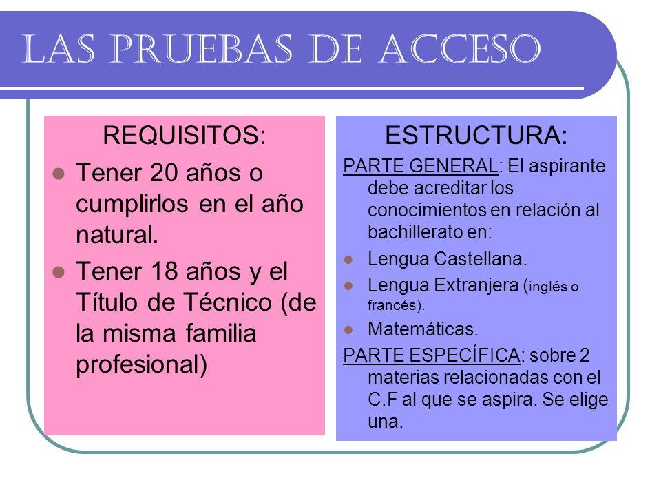 FAMILIAS PROFESIONALES I : FAMILIASMODALIDADES DE BACH.