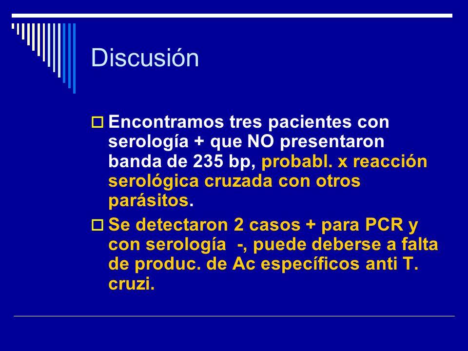 Discusión Encontramos tres pacientes con serología + que NO presentaron banda de 235 bp, probabl. x reacción serológica cruzada con otros parásitos. S