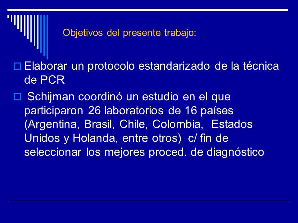 Elaborar un protocolo estandarizado de la técnica de PCR Schijman coordinó un estudio en el que participaron 26 laboratorios de 16 países (Argentina,