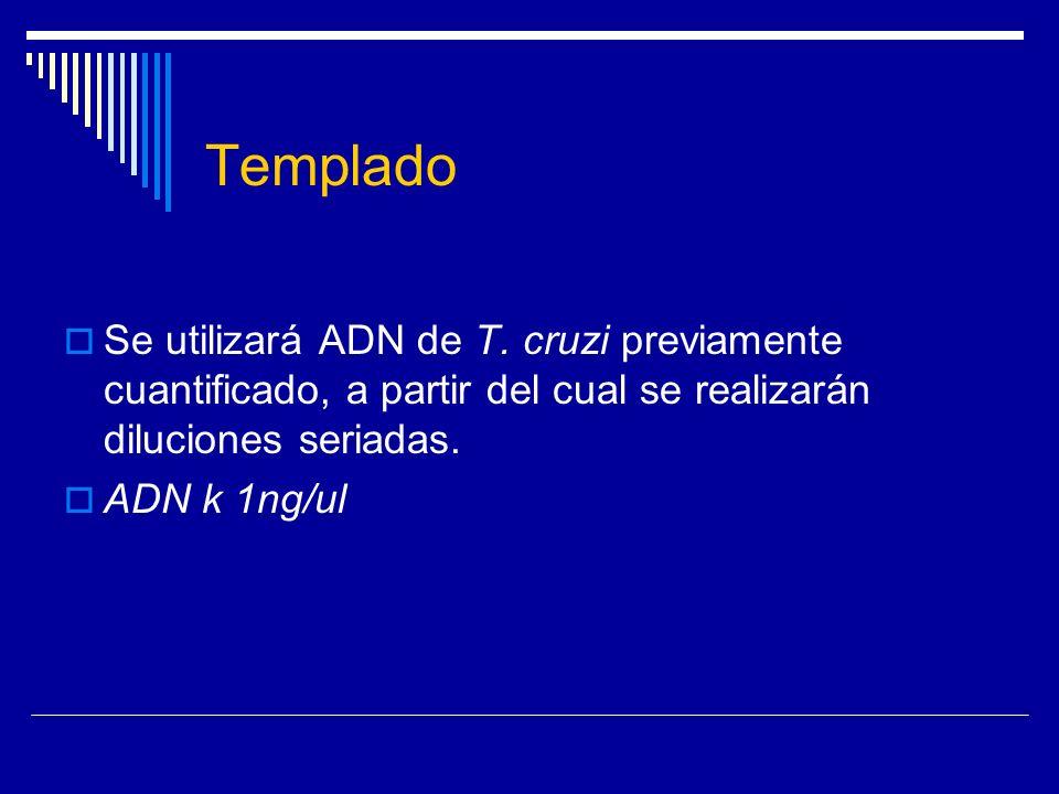 Templado Se utilizará ADN de T. cruzi previamente cuantificado, a partir del cual se realizarán diluciones seriadas. ADN k 1ng/ul