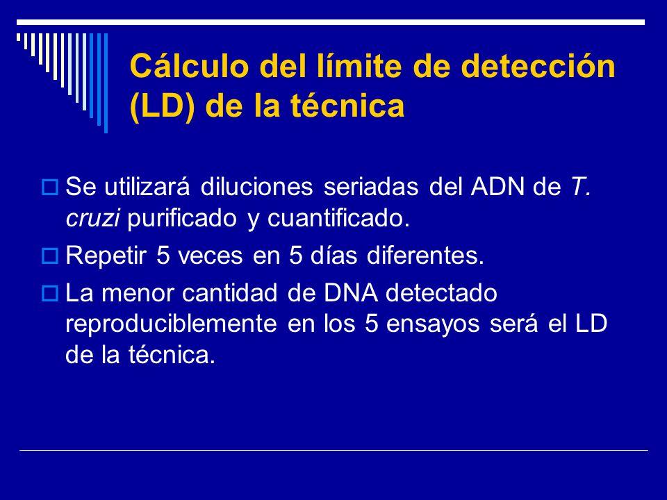 Cálculo del límite de detección (LD) de la técnica Se utilizará diluciones seriadas del ADN de T. cruzi purificado y cuantificado. Repetir 5 veces en