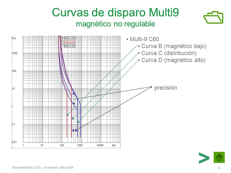 Schneider Electric 13 - CCT – Javier Aracil – Mayo 2009 Curvas de disparo Multi9 magnético no regulable Multi-9 C60 Curva B (magnético bajo) Curva C (