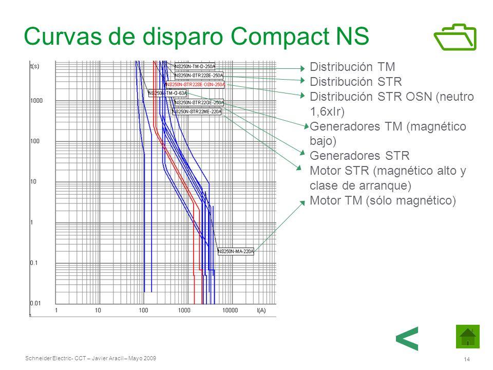 Schneider Electric 14 - CCT – Javier Aracil – Mayo 2009 Curvas de disparo Compact NS Distribución TM Distribución STR Distribución STR OSN (neutro 1,6