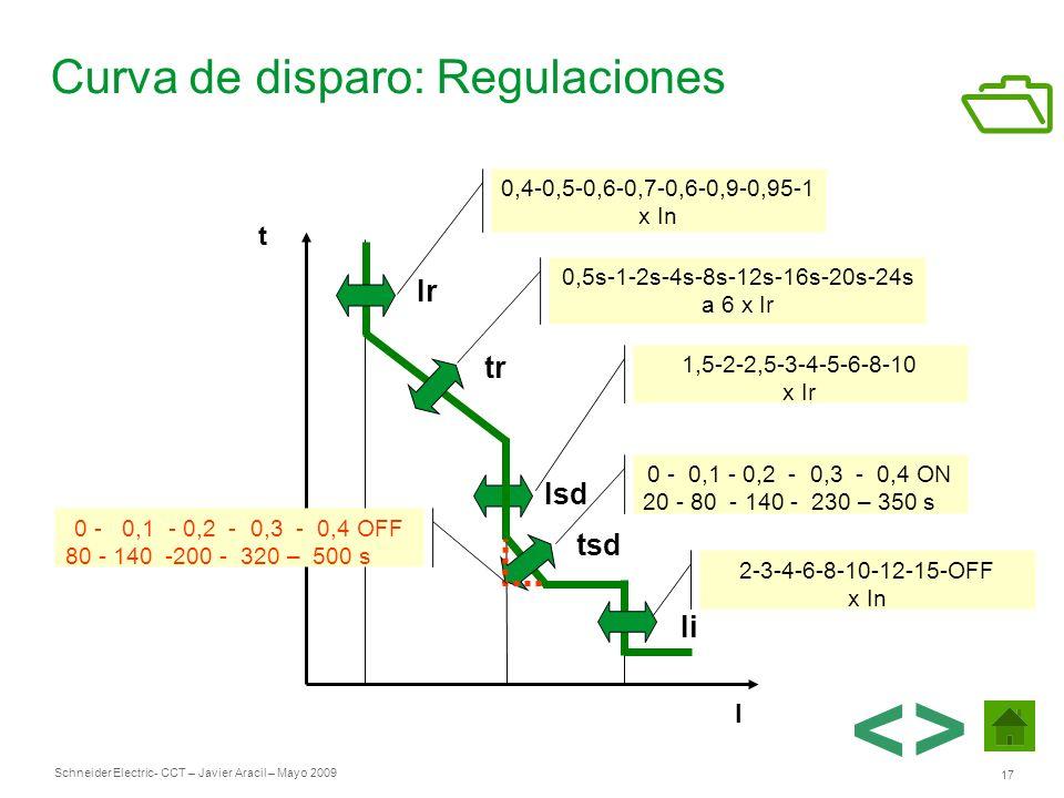 Schneider Electric 17 - CCT – Javier Aracil – Mayo 2009 Curva de disparo: Regulaciones t I 0,4-0,5-0,6-0,7-0,6-0,9-0,95-1 x In 0,5s-1-2s-4s-8s-12s-16s