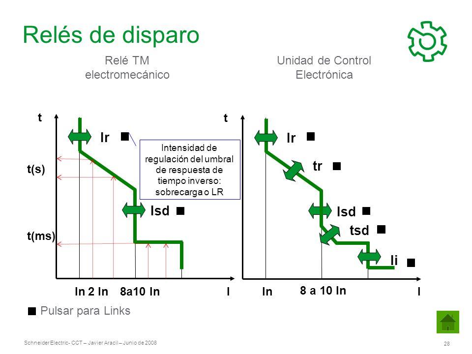 Schneider Electric 28 - CCT – Javier Aracil – Junio de 2008 t I Ir tr Isd tsd Ii t Ir Isd Relé TM electromecánico Unidad de Control Electrónica t(s) t