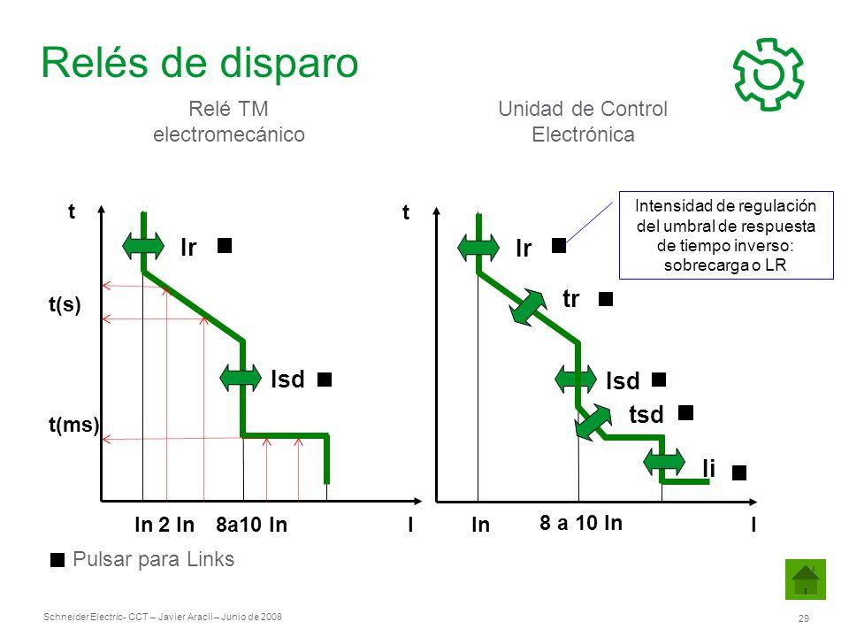 Schneider Electric 29 - CCT – Javier Aracil – Junio de 2008 t I Ir tr Isd tsd Ii t Ir Isd Relé TM electromecánico Unidad de Control Electrónica t(s) t