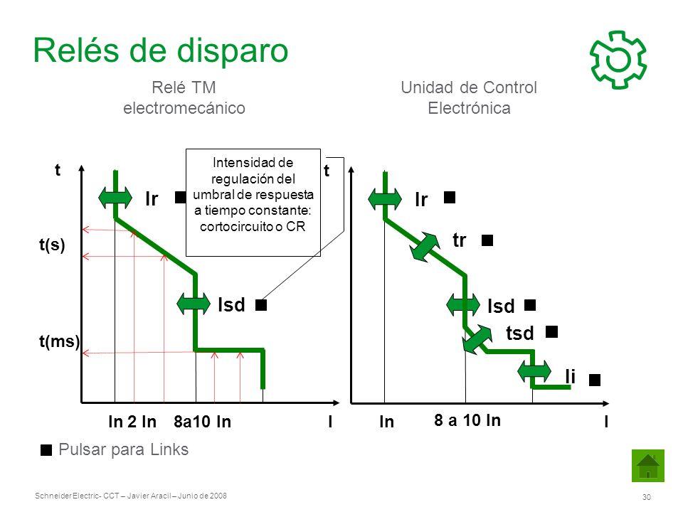 Schneider Electric 30 - CCT – Javier Aracil – Junio de 2008 t I Ir tr Isd tsd Ii t Ir Isd Relé TM electromecánico Unidad de Control Electrónica t(s) t