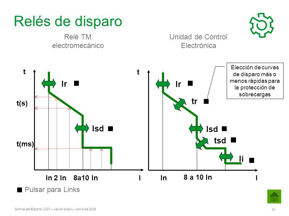 Schneider Electric 31 - CCT – Javier Aracil – Junio de 2008 t I Ir tr Isd tsd Ii t Ir Isd Relé TM electromecánico Unidad de Control Electrónica t(s) t