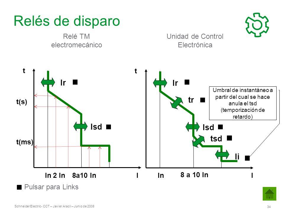 Schneider Electric 34 - CCT – Javier Aracil – Junio de 2008 t I Ir tr Isd tsd Ii t Ir Isd Relé TM electromecánico Unidad de Control Electrónica t(s) t