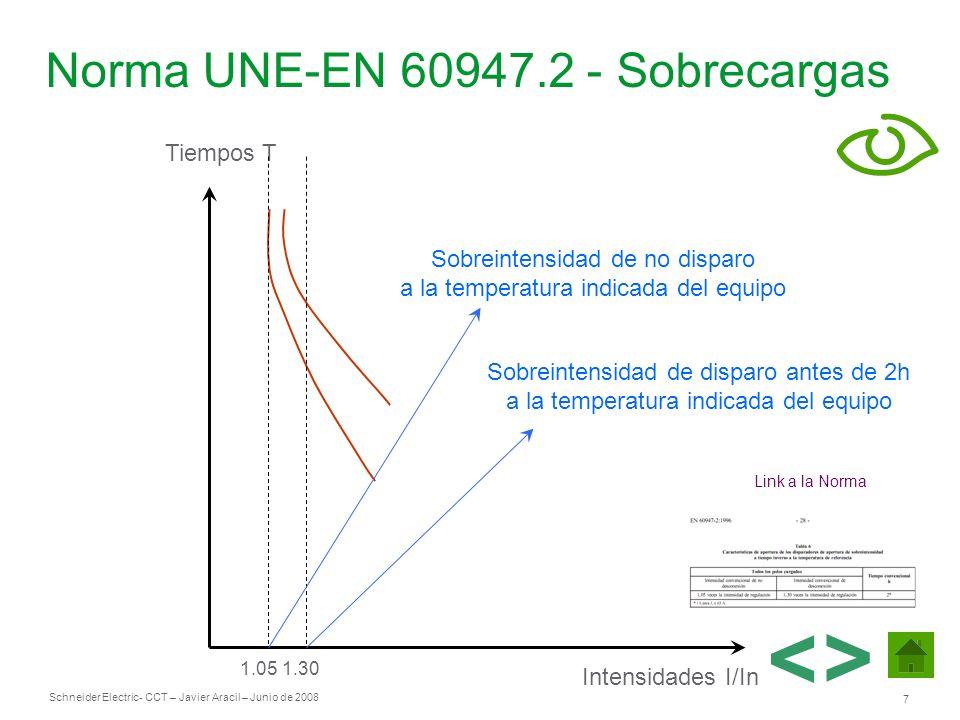 Schneider Electric 7 - CCT – Javier Aracil – Junio de 2008 Norma UNE-EN 60947.2 - Sobrecargas Intensidades I/In Tiempos T 1.05 Sobreintensidad de no d
