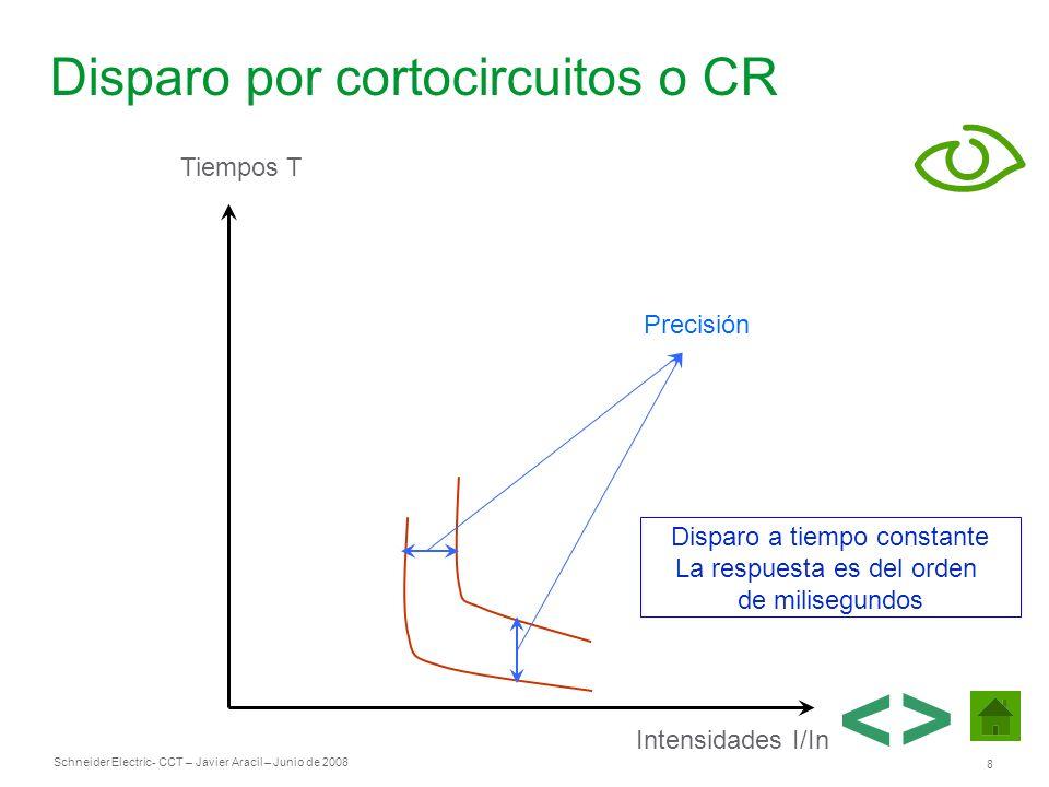 Schneider Electric 8 - CCT – Javier Aracil – Junio de 2008 Disparo por cortocircuitos o CR Intensidades I/In Tiempos T Precisión Disparo a tiempo cons
