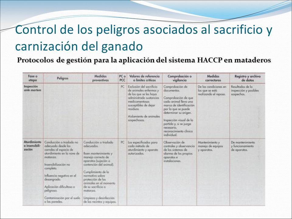 Protocolos de gestión para la aplicación del sistema HACCP en mataderos