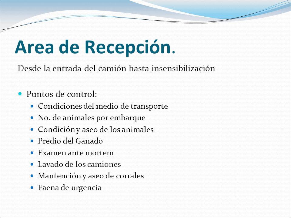 Area de Recepción. Desde la entrada del camión hasta insensibilización Puntos de control: Condiciones del medio de transporte No. de animales por emba