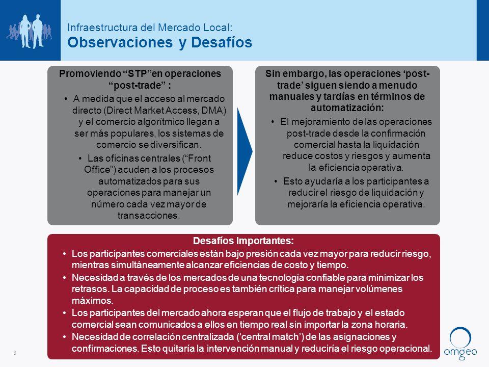 A DTCCThomson Reuters Company 3 Infraestructura del Mercado Local: Observaciones y Desafíos Promoviendo STPen operaciones post-trade : A medida que el acceso al mercado directo (Direct Market Access, DMA) y el comercio algorítmico llegan a ser más populares, los sistemas de comercio se diversifican.