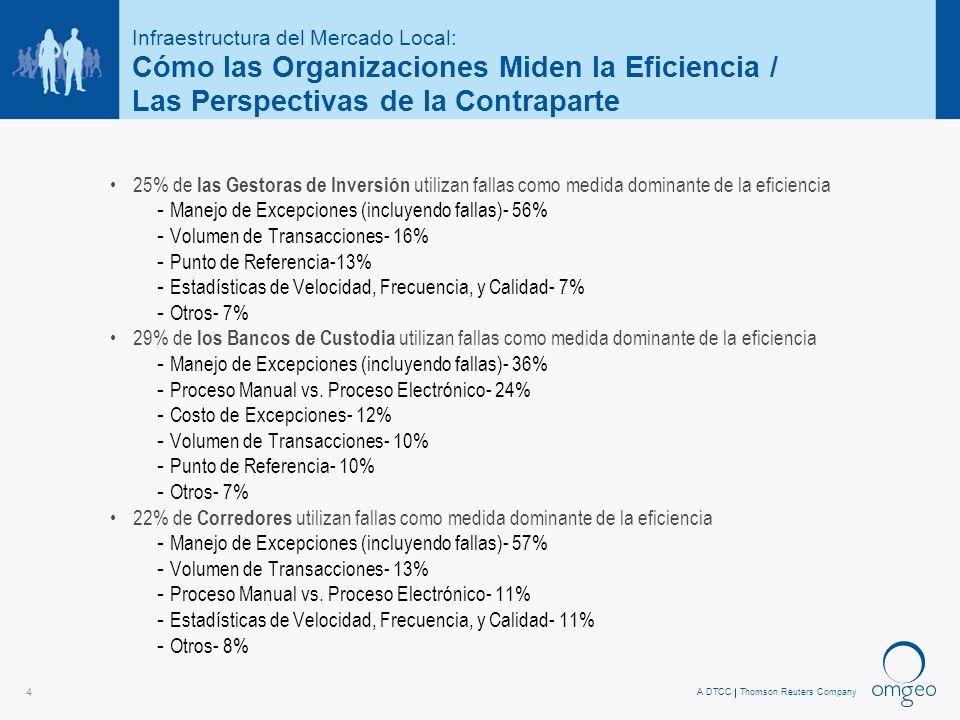 A DTCCThomson Reuters Company 4 Infraestructura del Mercado Local: Cómo las Organizaciones Miden la Eficiencia / Las Perspectivas de la Contraparte 25% de las Gestoras de Inversión utilizan fallas como medida dominante de la eficiencia - Manejo de Excepciones (incluyendo fallas)- 56% - Volumen de Transacciones- 16% - Punto de Referencia-13% - Estadísticas de Velocidad, Frecuencia, y Calidad- 7% - Otros- 7% 29% de los Bancos de Custodia utilizan fallas como medida dominante de la eficiencia - Manejo de Excepciones (incluyendo fallas)- 36% - Proceso Manual vs.