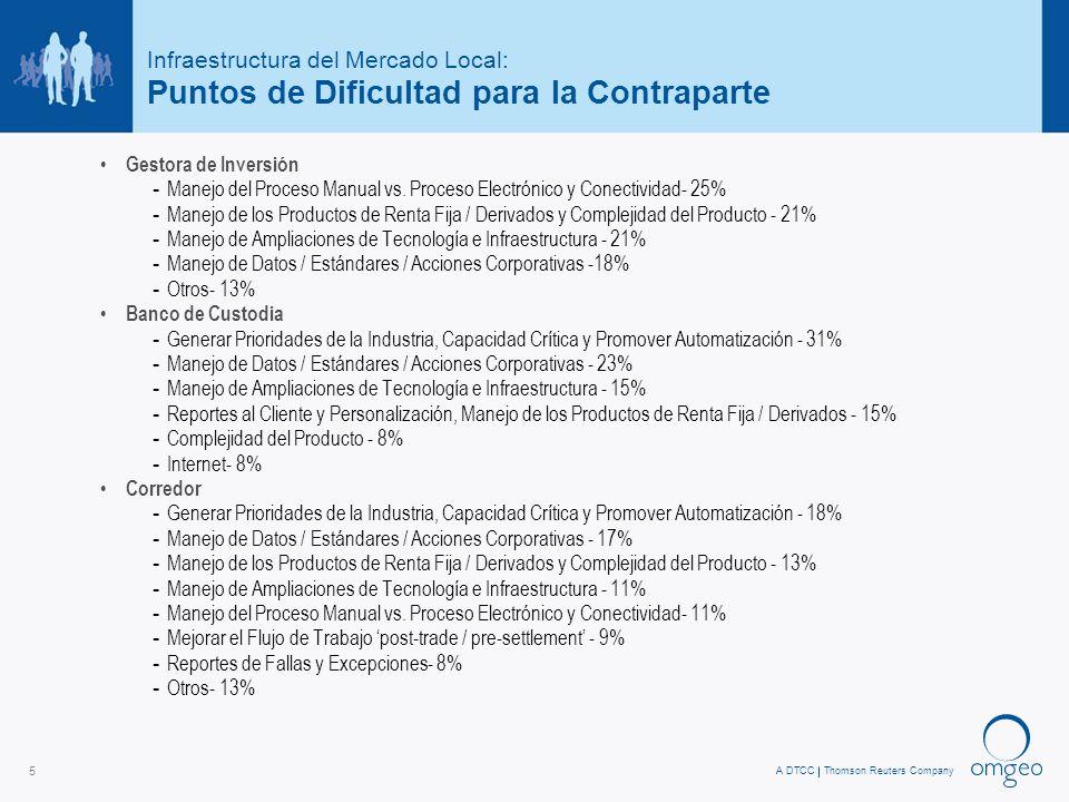 A DTCCThomson Reuters Company 5 Infraestructura del Mercado Local: Puntos de Dificultad para la Contraparte Gestora de Inversión - Manejo del Proceso Manual vs.