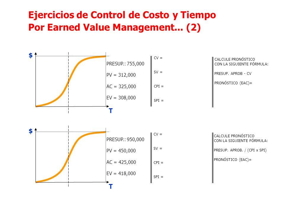Ejercicios de Control de Costo y Tiempo Por Earned Value Management... (2) T $ PRESUP.: 755,000 PV = 312,000 AC = 325,000 EV = 308,000 T $ PRESUP.: 95