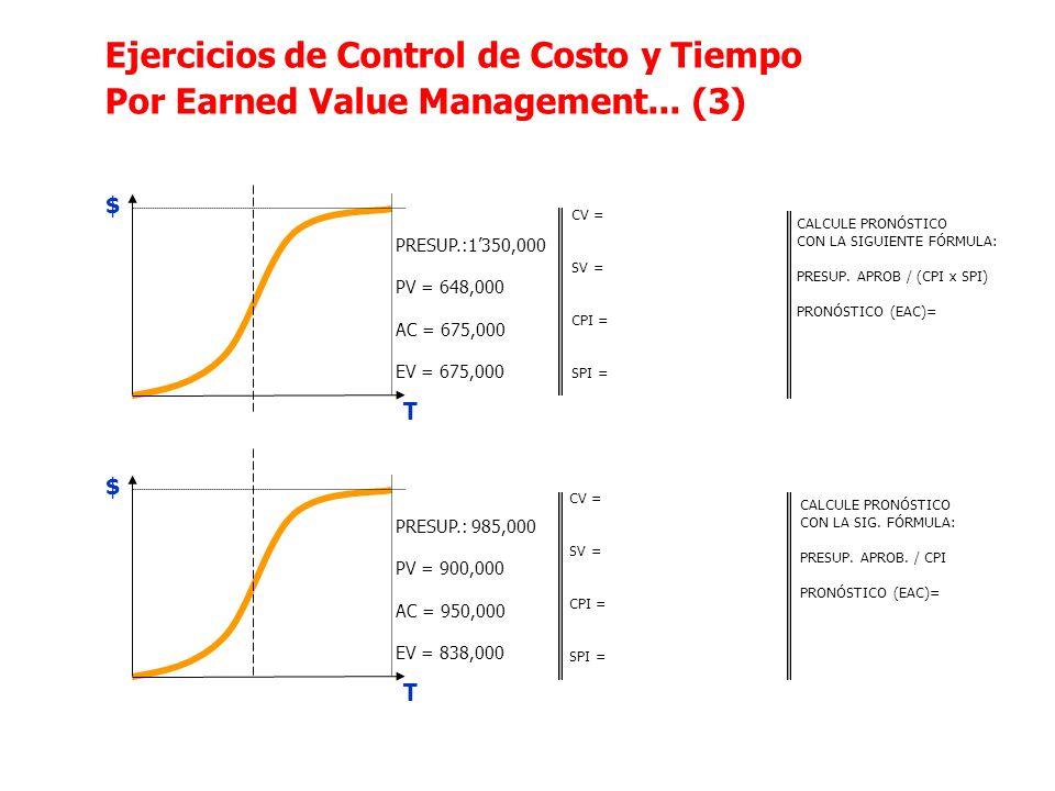 T $ T $ PRESUP.: 1850,000 PV = 250,000 AC = 325,000 EV = 284,000 CV =284 – 325 = -41 K SV =284 – 250 = 34 K CPI =284 / 325 = 0.874 SPI = 284 / 250 = 1.136 CALCULE PRONÓSTICO CON LA SIGUIENTE FÓRMULA: PRESUP.