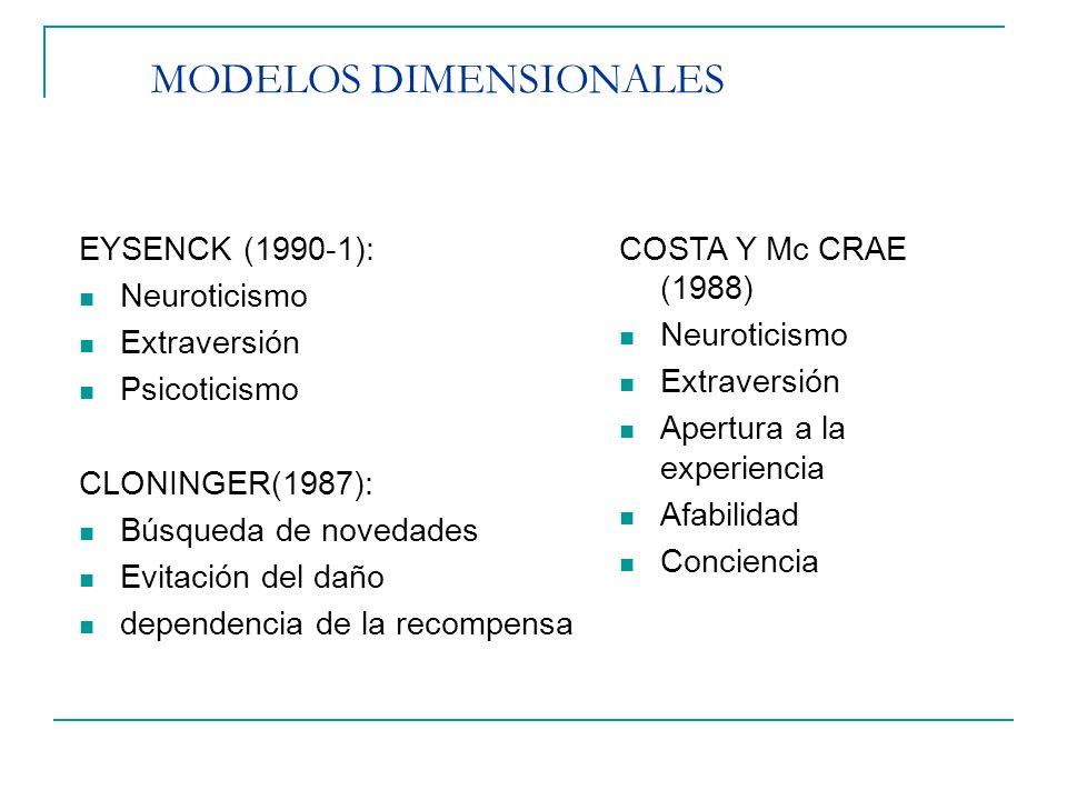 MODELOS DIMENSIONALES EYSENCK (1990-1): Neuroticismo Extraversión Psicoticismo CLONINGER(1987): Búsqueda de novedades Evitación del daño dependencia d