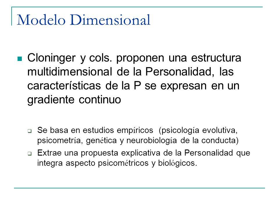 Modelo Dimensional Cloninger y cols. proponen una estructura multidimensional de la Personalidad, las características de la P se expresan en un gradie