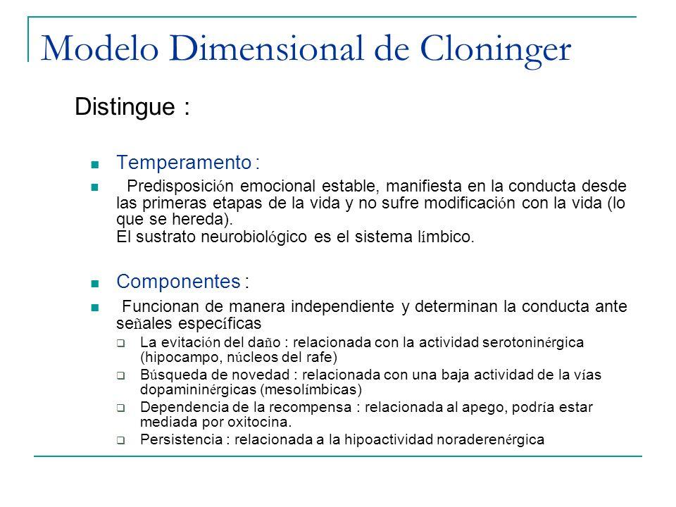 Modelo Dimensional de Cloninger Distingue : Temperamento : Predisposici ó n emocional estable, manifiesta en la conducta desde las primeras etapas de