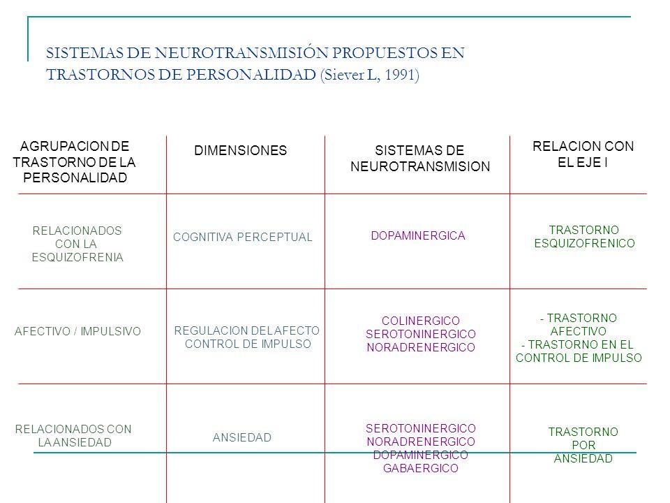 AGRUPACION DE TRASTORNO DE LA PERSONALIDAD DIMENSIONESSISTEMAS DE NEUROTRANSMISION RELACION CON EL EJE I RELACIONADOS CON LA ESQUIZOFRENIA AFECTIVO /