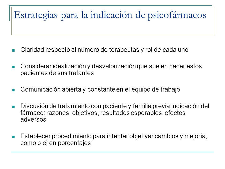 Estrategias para la indicación de psicofármacos Claridad respecto al número de terapeutas y rol de cada uno Considerar idealización y desvalorización