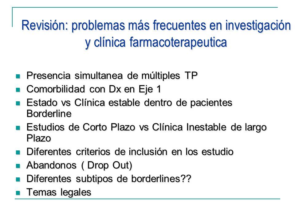 Revisión: problemas más frecuentes en investigación y clínica farmacoterapeutica Presencia simultanea de múltiples TP Presencia simultanea de múltiple