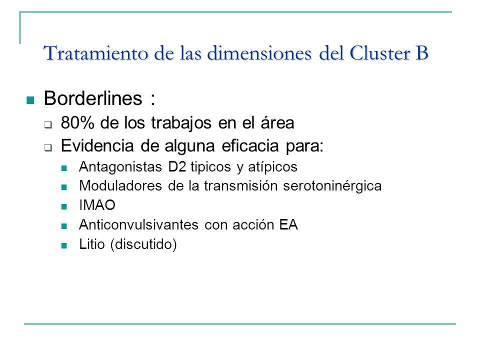 Tratamiento de las dimensiones del Cluster B Tratamiento de las dimensiones del Cluster B Borderlines : 80% de los trabajos en el área Evidencia de al
