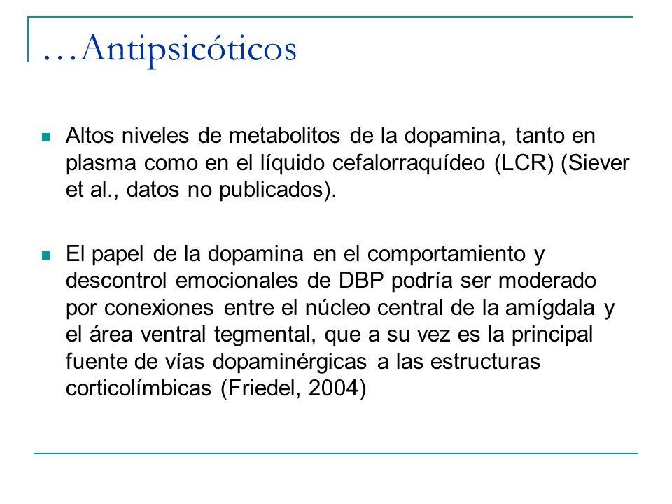 …Antipsicóticos Altos niveles de metabolitos de la dopamina, tanto en plasma como en el líquido cefalorraquídeo (LCR) (Siever et al., datos no publica