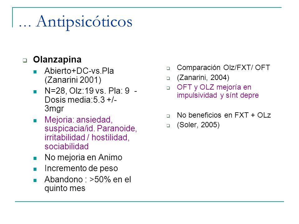 … Antipsicóticos Olanzapina Abierto+DC-vs.Pla (Zanarini 2001) N=28, Olz:19 vs. Pla: 9 - Dosis media:5.3 +/- 3mgr Mejoria: ansiedad, suspicacia/id. Par