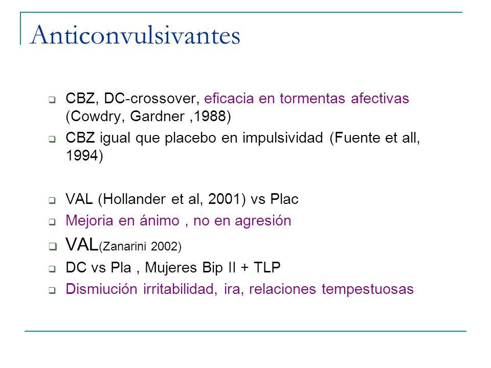 Anticonvulsivantes CBZ, DC-crossover, eficacia en tormentas afectivas (Cowdry, Gardner,1988) CBZ igual que placebo en impulsividad (Fuente et all, 199