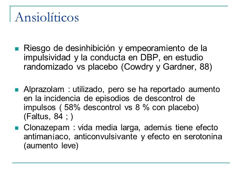 Ansiolíticos Riesgo de desinhibición y empeoramiento de la impulsividad y la conducta en DBP, en estudio randomizado vs placebo (Cowdry y Gardner, 88)