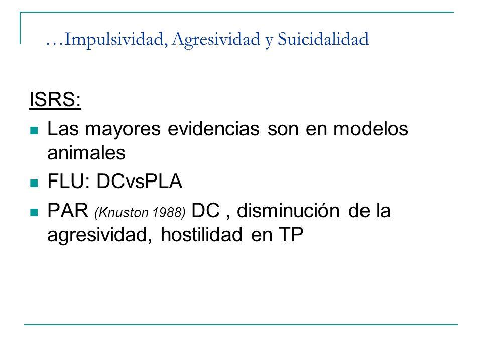 …Impulsividad, Agresividad y Suicidalidad ISRS: Las mayores evidencias son en modelos animales FLU: DCvsPLA PAR (Knuston 1988) DC, disminución de la a