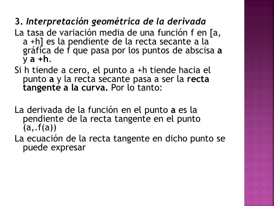 3. Interpretación geométrica de la derivada La tasa de variación media de una función f en [a, a +h] es la pendiente de la recta secante a la gráfica