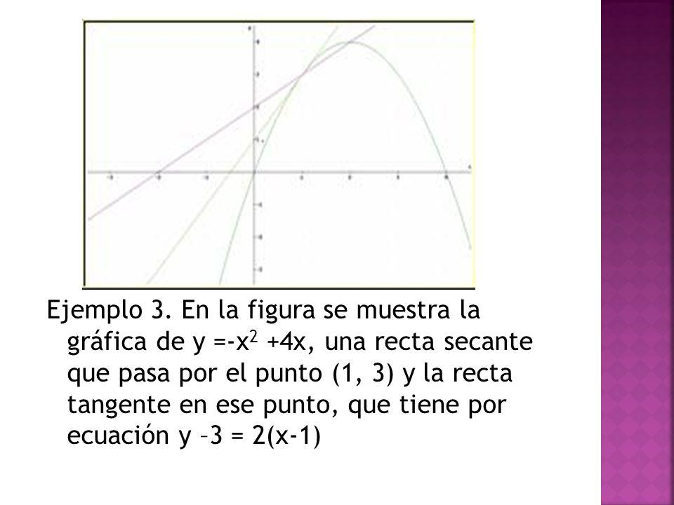 Ejemplo 3. En la figura se muestra la gráfica de y =-x 2 +4x, una recta secante que pasa por el punto (1, 3) y la recta tangente en ese punto, que tie