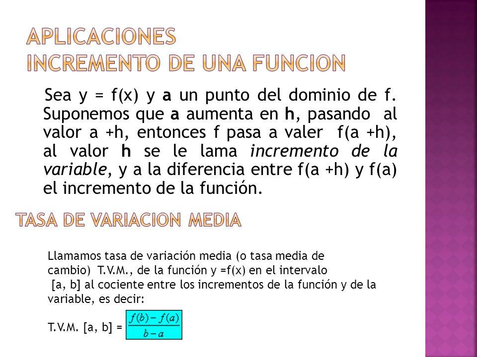 Sea y = f(x) y a un punto del dominio de f. Suponemos que a aumenta en h, pasando al valor a +h, entonces f pasa a valer f(a +h), al valor h se le lam