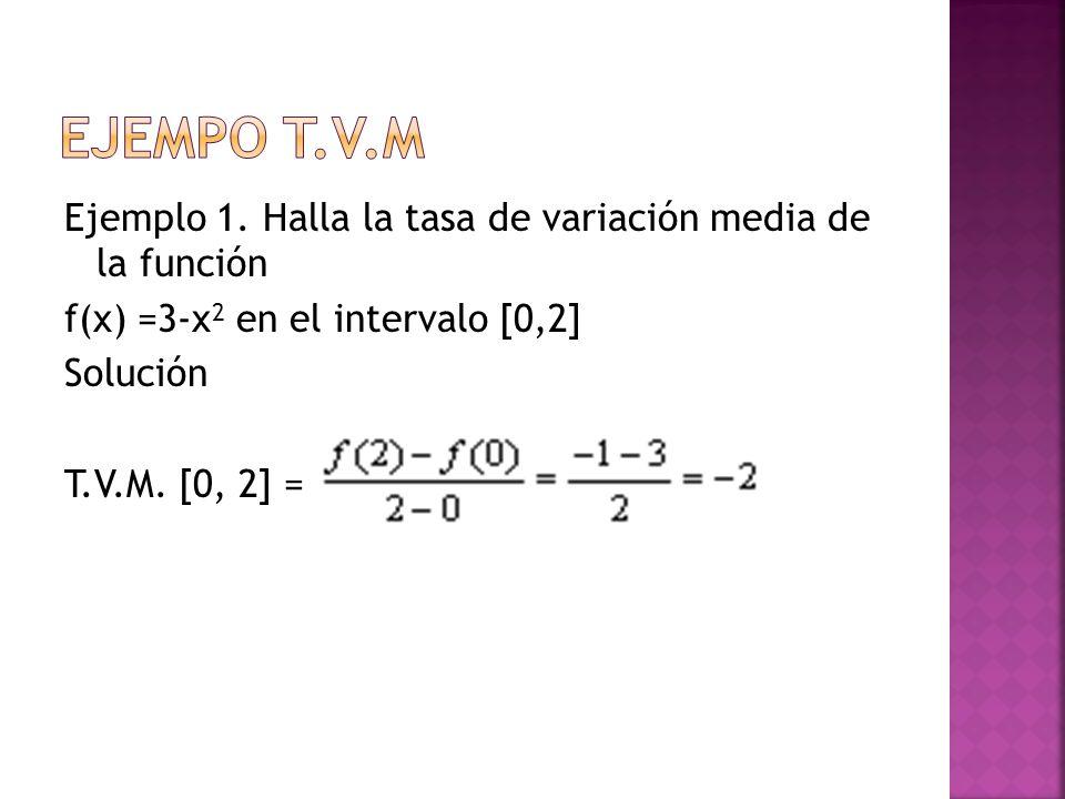 Ejemplo 1. Halla la tasa de variación media de la función f(x) =3-x 2 en el intervalo [0,2] Solución T.V.M. [0, 2] =