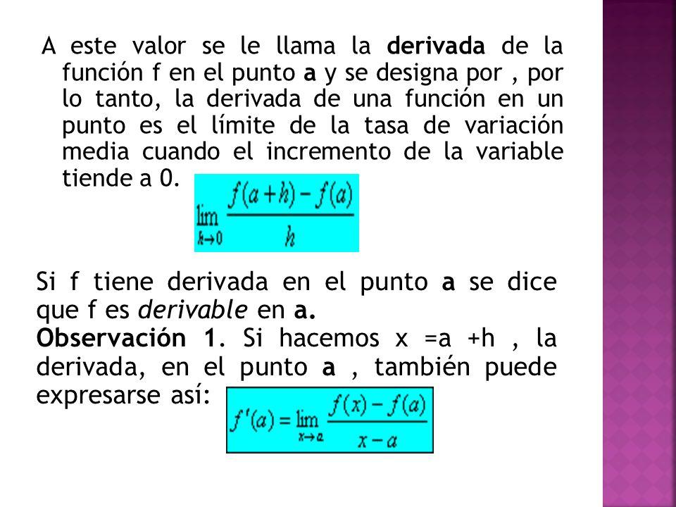 A este valor se le llama la derivada de la función f en el punto a y se designa por, por lo tanto, la derivada de una función en un punto es el límite