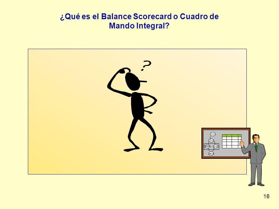 ¿Qué es el Balance Scorecard o Cuadro de Mando Integral? 16 jesus xzxzxBBBB cccc xxxx