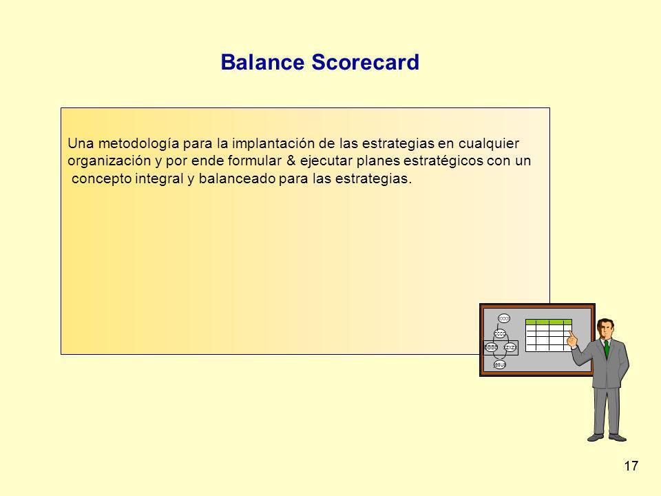 Balance Scorecard 17 Una metodología para la implantación de las estrategias en cualquier organización y por ende formular & ejecutar planes estratégi