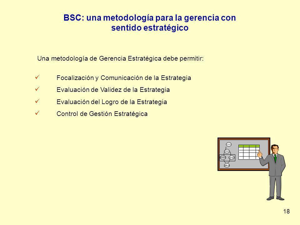 BSC: una metodología para la gerencia con sentido estratégico 18 Focalización y Comunicación de la Estrategia Evaluación de Validez de la Estrategia E