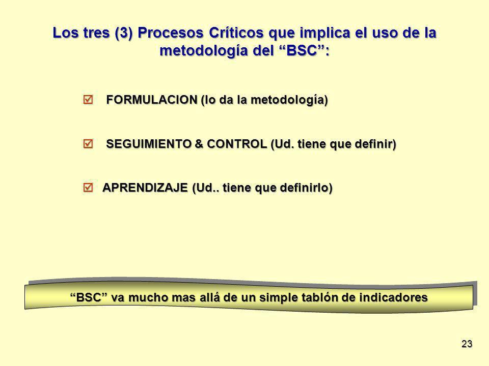 23 Los tres (3) Procesos Críticos que implica el uso de la metodología del BSC: FORMULACION (lo da la metodología) FORMULACION (lo da la metodología)
