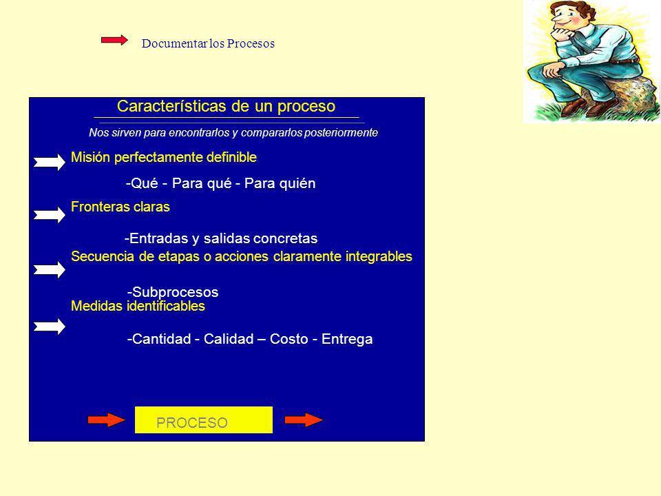 Documentar los Procesos Características de un proceso Misión perfectamente definible Fronteras claras Secuencia de etapas o acciones claramente integr